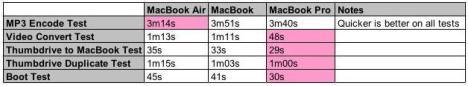 mac-test.jpg